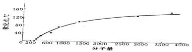 环氧树脂(1)