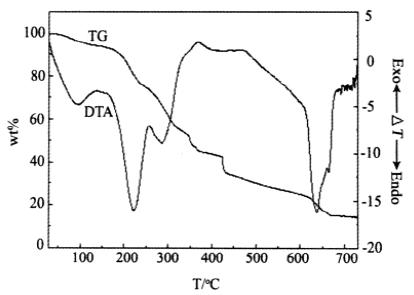 电路 电路图 电子 设计图 原理图 414_295