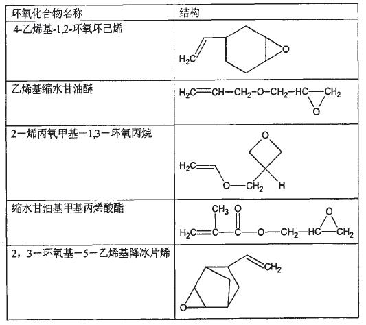 有机硅紫外光固化材料的合成(1)