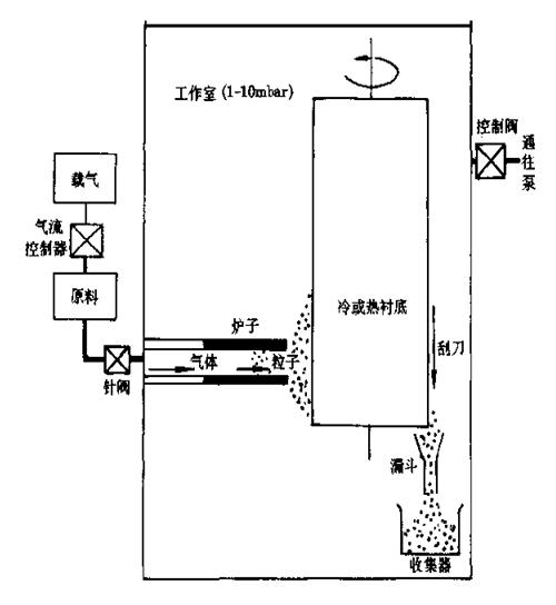 纳米捕鱼机电路图