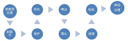设计 矢量 矢量图 素材 539_174