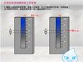 内墙乳胶漆细度检测工艺视频 (802播放)