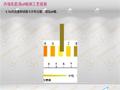 内墙乳胶漆pH检测工艺视频 (200播放)