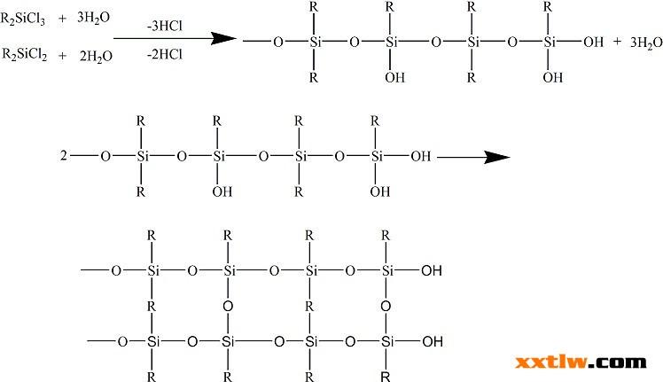 有机硅预聚物的制备及固化成膜反应过程