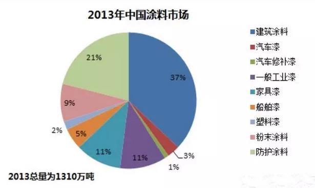 2016年中国gdp_2016年中国gdp增长图_2018年中国gdp