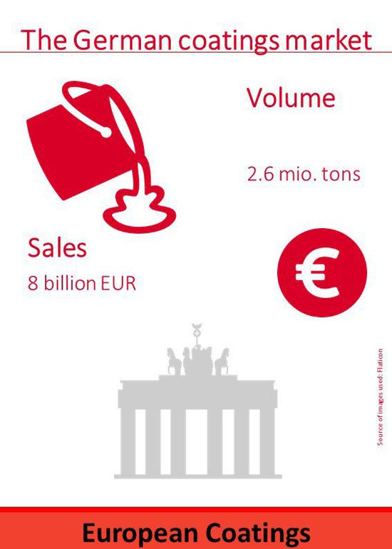 德国优发娱乐市场