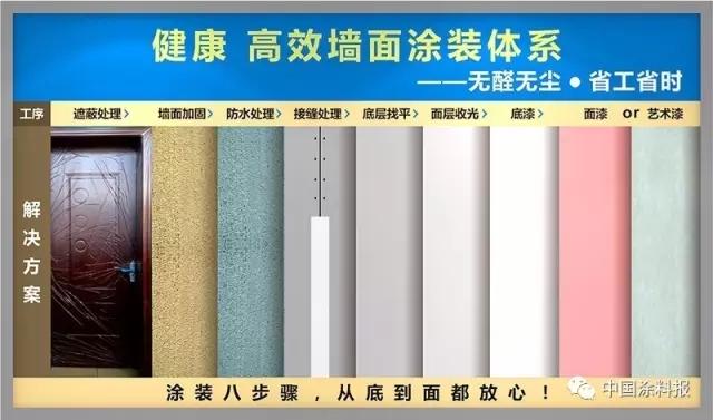 一面墙岂止几桶漆?涂料经销商未来盈利应拓宽墙面产品
