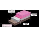 无铬拉斯派特防腐涂层,不锈钢涂层,降低电腐蚀,耐酸碱涂层