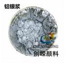 铝银粉浆用于涂料,塑料、金属、表面涂料