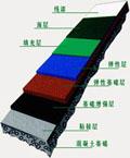 沧州PVC卷材运动地板联系渠道